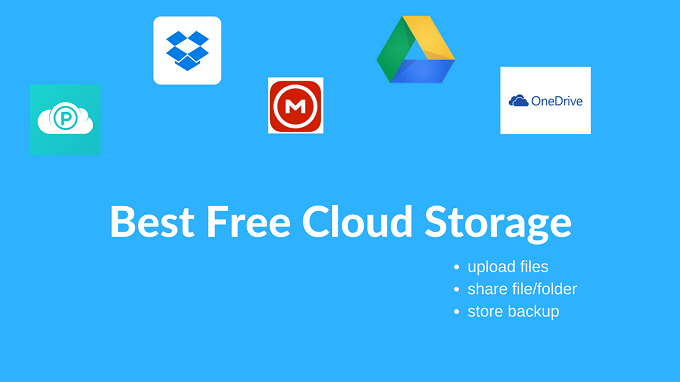 Best free cloud storage options