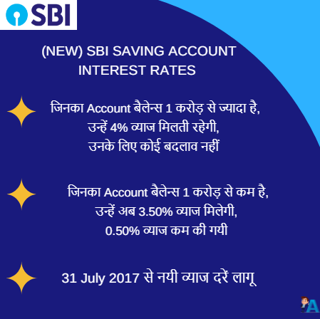 sbi saving account interest rates