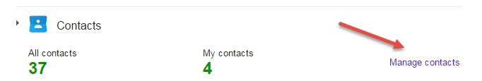 google dashboard contacts