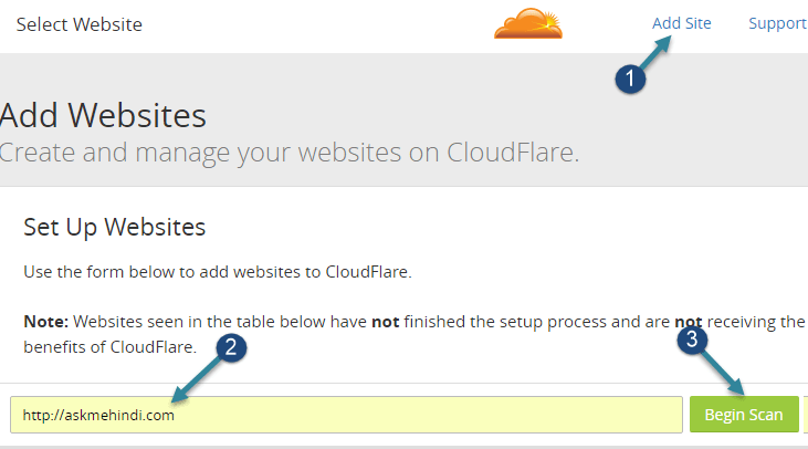cloudflare add site