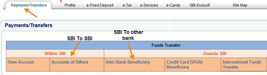 fund transfer sbi