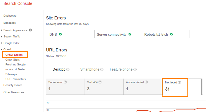 google search console crawl error