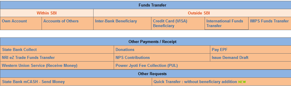 onlinesbi payments transfer