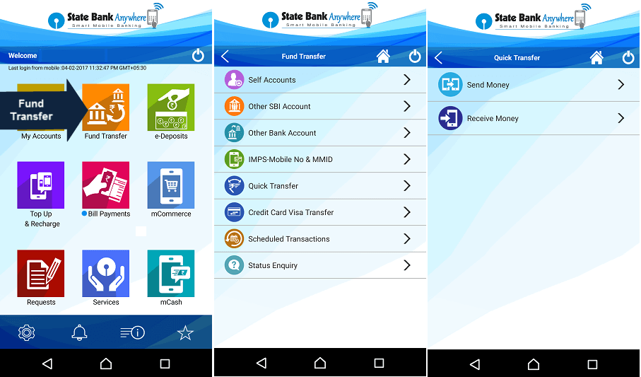 sbi anywhere quick transfer