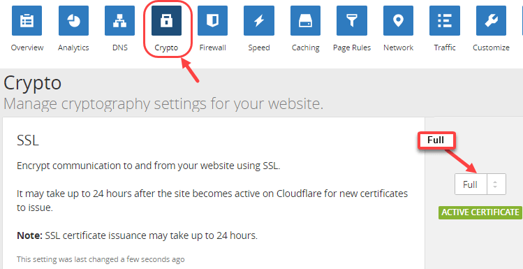 cloudflare enable ssl