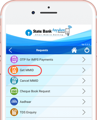 Get MMID SBI Anywhere